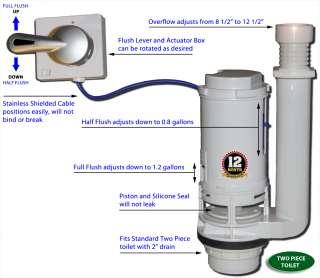 Dual Flush Toilet Conversion Kit  Lever Actuator  2 Piece Toilet