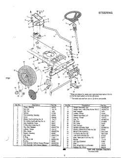 P10130690 Poulan pro 42 deck lawn tractor furthermore Lawn Boy Mower Parts Manual in addition Wiring Diagram D17 Series 3 besides Jd00sdeck together with T25653396 Other end idler arm spring hook up 2006. on murray garden tractor parts